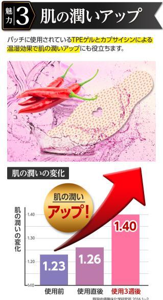 ヒートスリム 魅力3.jpg