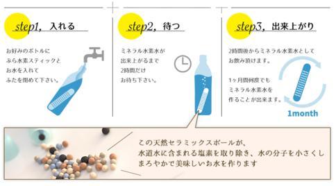 水素水の作り方.jpg